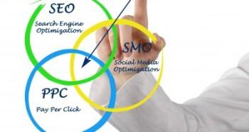 קידום ופרסום באינטרנט לעסקים קטנים